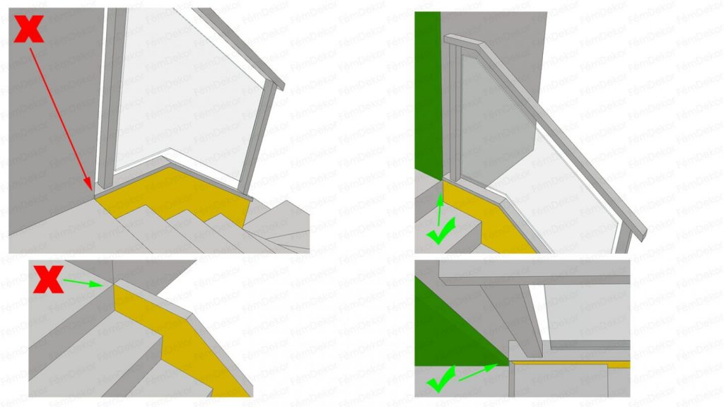 Gipszbeton lépcső és a fal találkozása